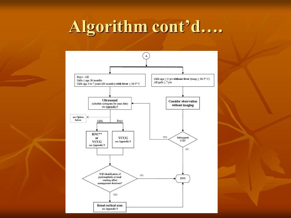 Algorithm cont'd….