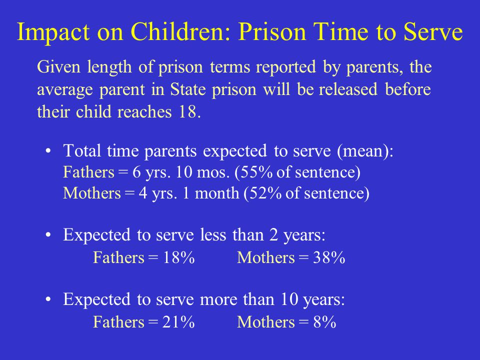 Impact on Children: Prison Time to Serve Total time parents expected to serve (mean): Fathers = 6 yrs. 10 mos. (55% of sentence) Mothers = 4 yrs. 1 mo