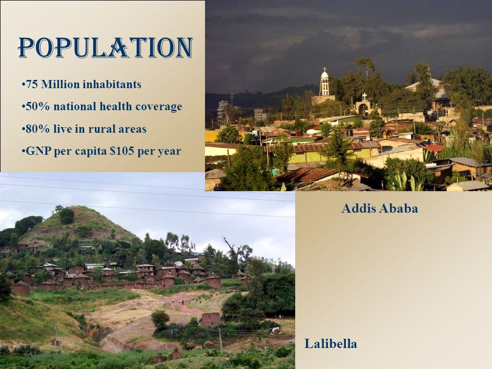 Population 75 Million inhabitants 50% national health coverage 80% live in rural areas GNP per capita $105 per year Addis Ababa Lalibella
