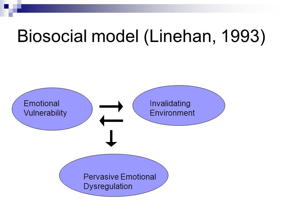 Biosocial model (Linehan, 1993) Emotional Vulnerability Invalidating Environment Pervasive Emotional Dysregulation