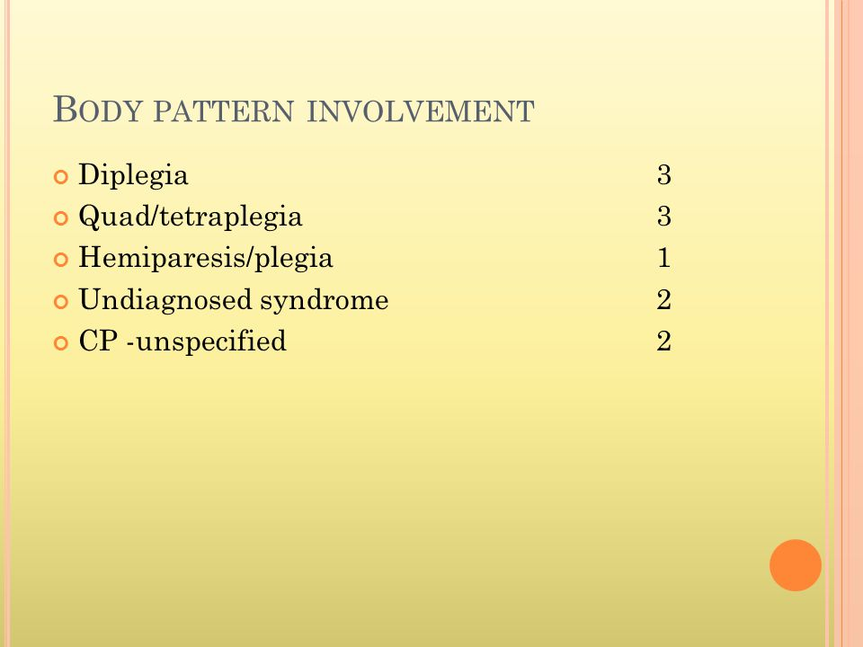 B ODY PATTERN INVOLVEMENT Diplegia3 Quad/tetraplegia3 Hemiparesis/plegia1 Undiagnosed syndrome2 CP -unspecified2