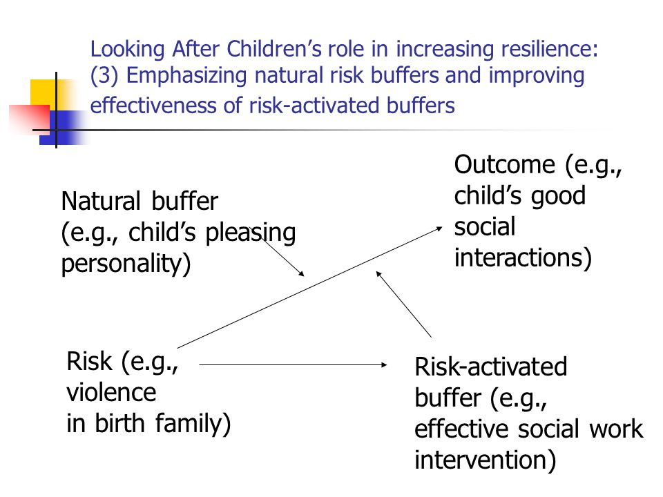 Looking After Children's role in increasing resilience: (3) Emphasizing natural risk buffers and improving effectiveness of risk-activated buffers Nat