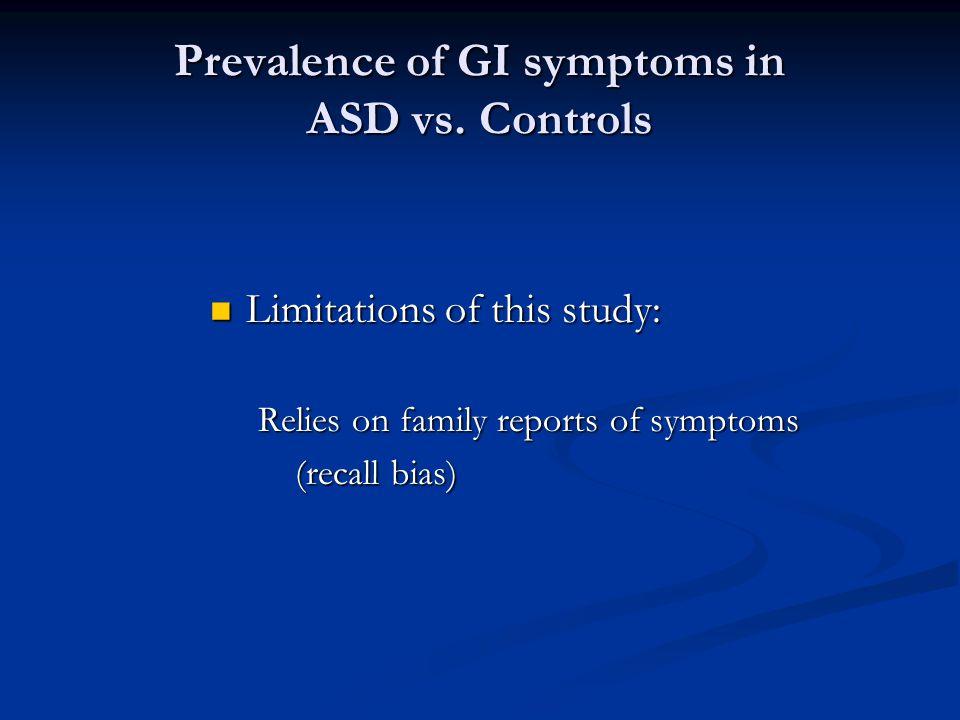 Prevalence of GI symptoms in ASD vs. Controls Limitations of this study: Limitations of this study: Relies on family reports of symptoms (recall bias)