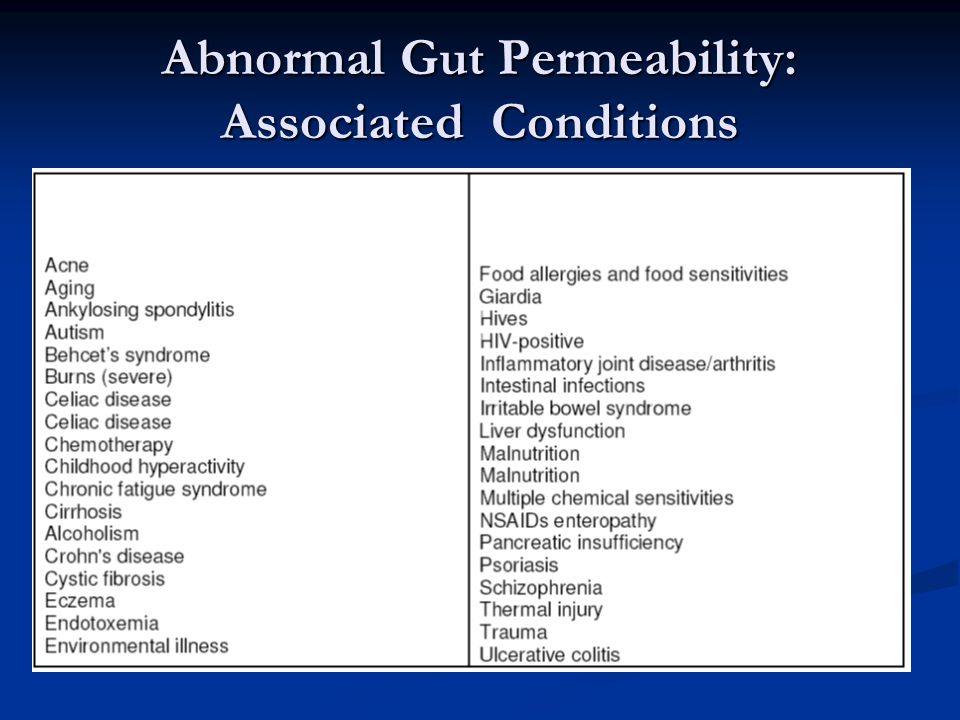 Abnormal Gut Permeability: Associated Conditions