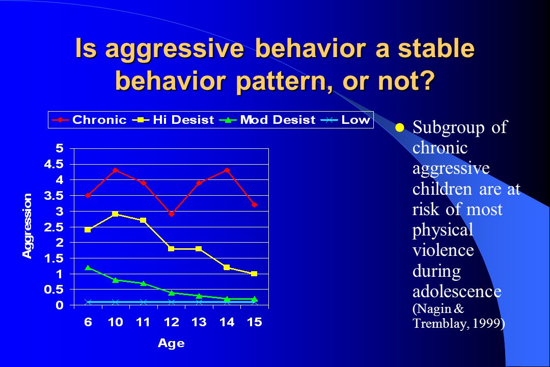 Is aggressive behavior a stable behavior pattern, or not.