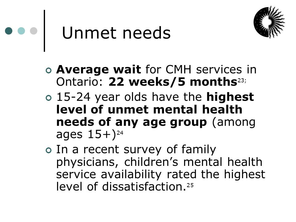 Unmet needs Average wait for CMH services in Ontario: 22 weeks/5 months 23; 15-24 year olds have the highest level of unmet mental health needs of any age group (among ages 15+) 24 In a recent survey of family physicians, children's mental health service availability rated the highest level of dissatisfaction.