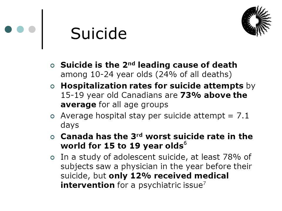 Notes 1.Ontario Child Health Study, 1989/Statistics Canada, 2003 2.