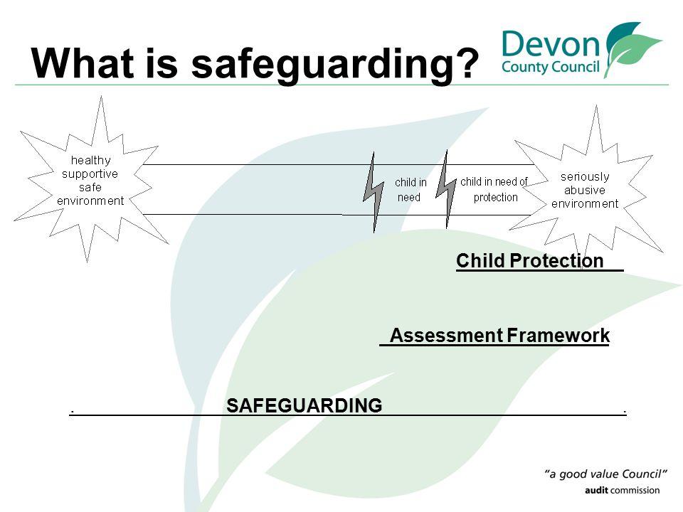 What is safeguarding? Child Protection Assessment Framework. SAFEGUARDING.