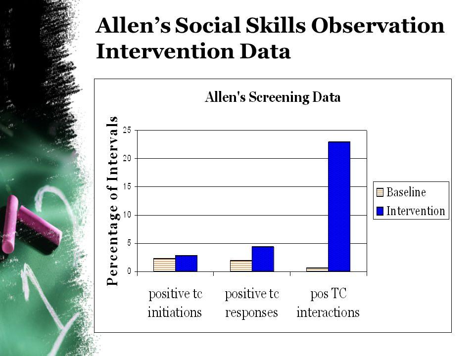 Social Skills Observation Form