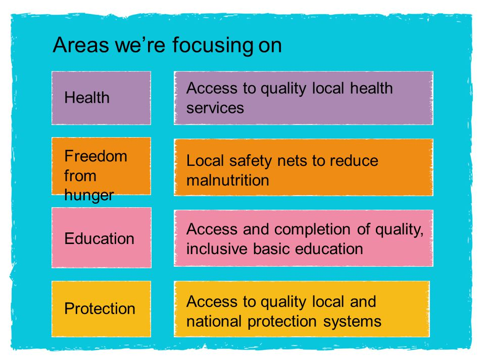 15 Areas we're focusing on Health Freedom from hunger Education Protection Access to quality local health services Local safety nets to reduce malnutrition Access and completion of quality, inclusive basic education Access to quality local and national protection systems