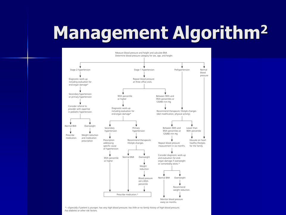 Management Algorithm 2