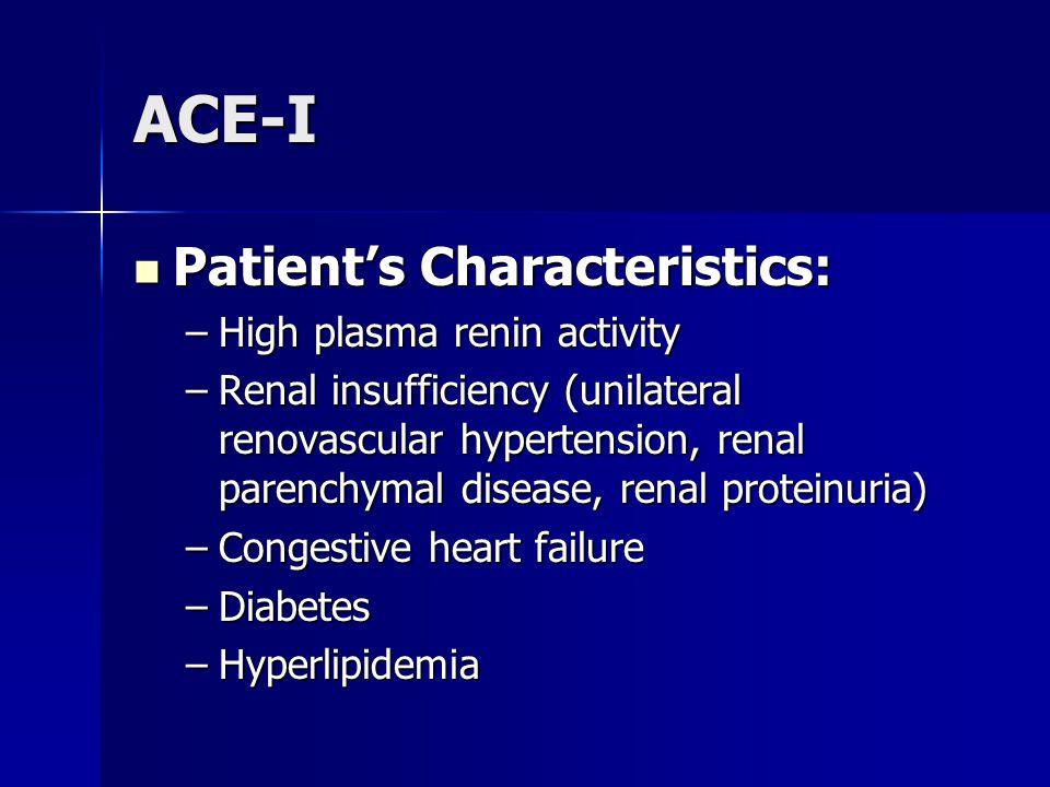 ACE-I Patient's Characteristics: Patient's Characteristics: –High plasma renin activity –Renal insufficiency (unilateral renovascular hypertension, renal parenchymal disease, renal proteinuria) –Congestive heart failure –Diabetes –Hyperlipidemia