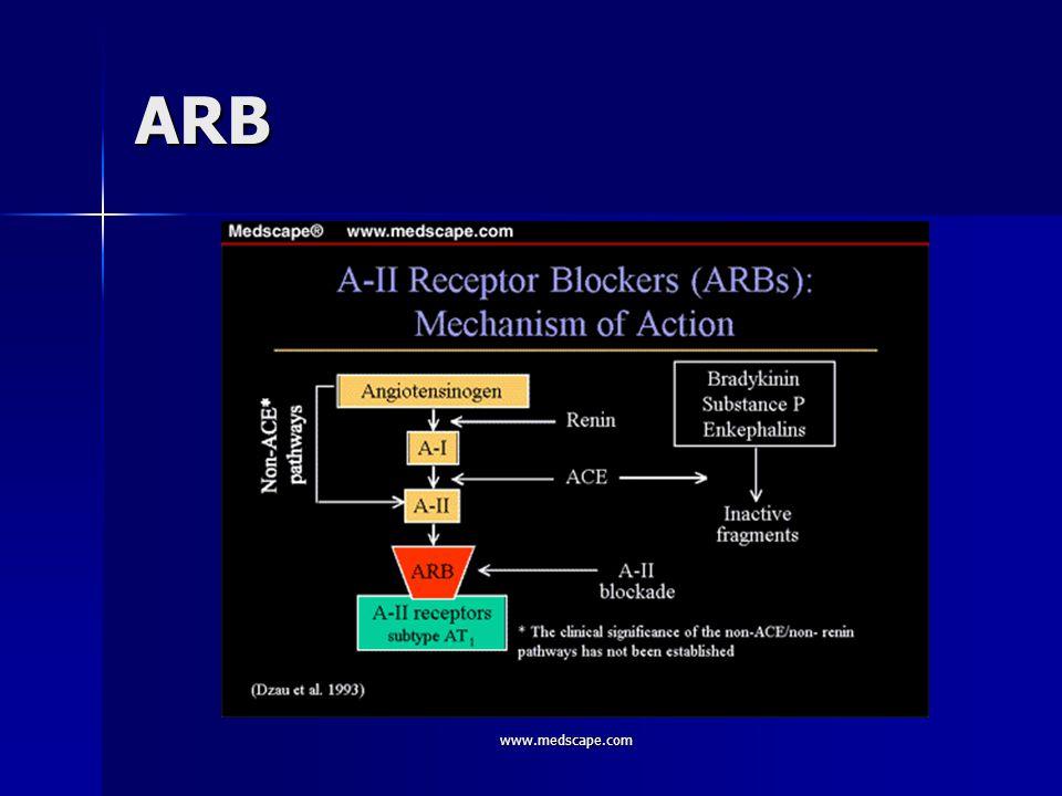 www.medscape.com ARB