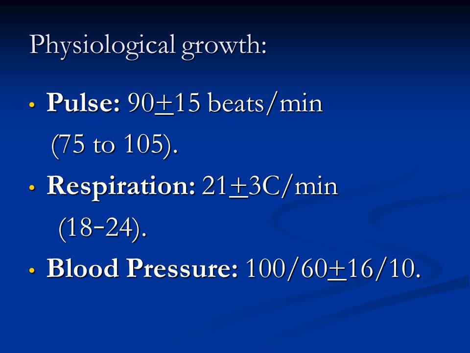 Physiological growth: Pulse: 90+15 beats/min Pulse: 90+15 beats/min (75 to 105). (75 to 105). Respiration: 21+3C/min Respiration: 21+3C/min (18 – 24).