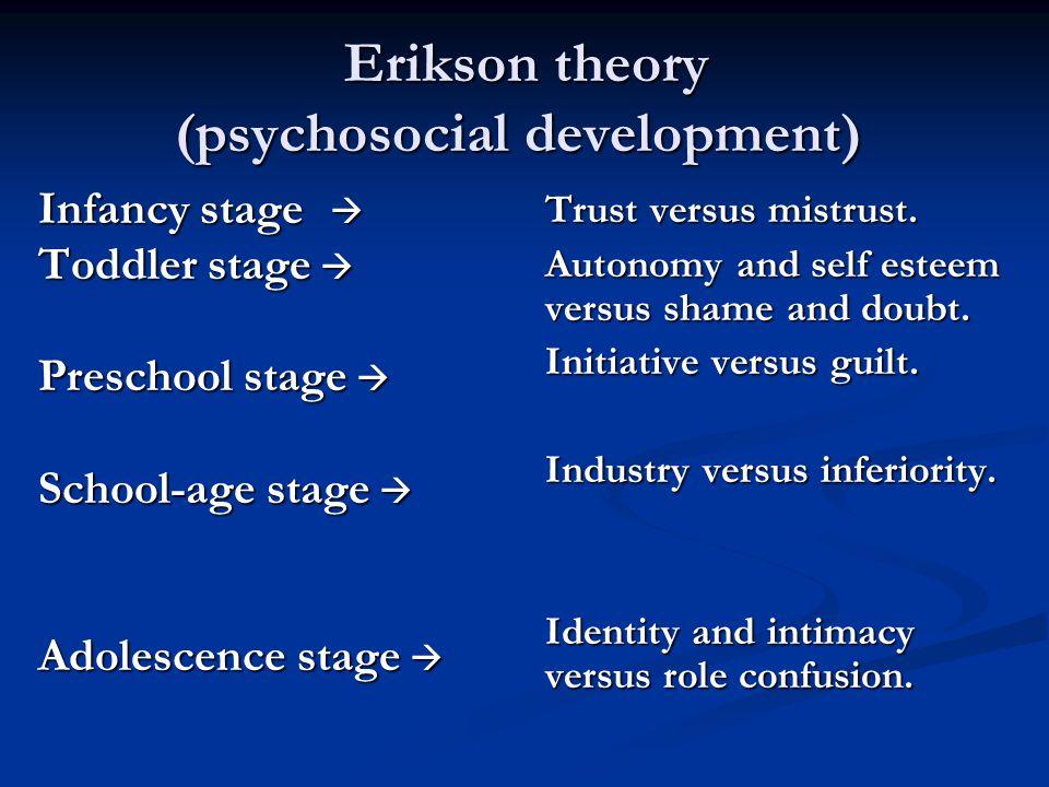 Erikson theory (psychosocial development) Infancy stage  Toddler stage  Preschool stage  School-age stage  Adolescence stage  Trust versus mistru