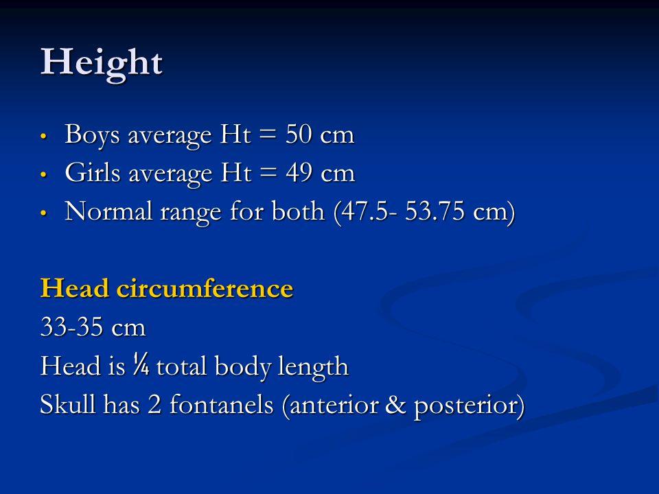 Height Boys average Ht = 50 cm Boys average Ht = 50 cm Girls average Ht = 49 cm Girls average Ht = 49 cm Normal range for both (47.5- 53.75 cm) Normal