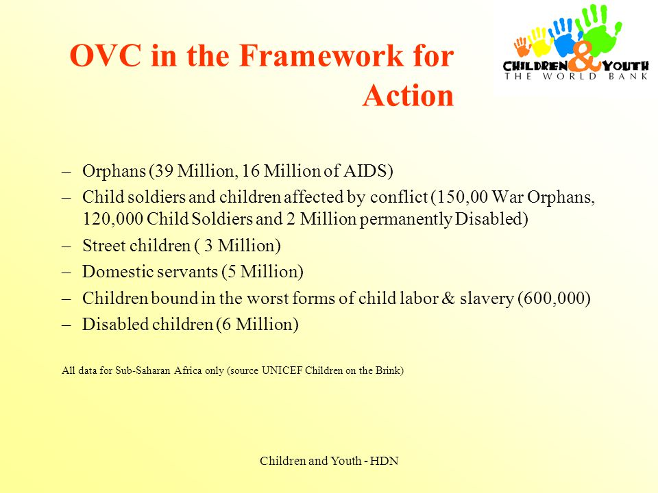 Children and Youth - HDN OVC in the Framework for Action –Orphans (39 Million, 16 Million of AIDS) –Child soldiers and children affected by conflict (150,00 War Orphans, 120,000 Child Soldiers and 2 Million permanently Disabled) –Street children ( 3 Million) –Domestic servants (5 Million) –Children bound in the worst forms of child labor & slavery (600,000) –Disabled children (6 Million) All data for Sub-Saharan Africa only (source UNICEF Children on the Brink)