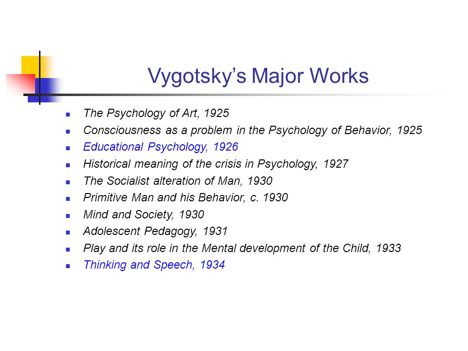 Vygotsky's Major Works The Psychology of Art, 1925 Consciousness as a problem in the Psychology of Behavior, 1925 Educational Psychology, 1926 Historical meaning of the crisis in Psychology, 1927 The Socialist alteration of Man, 1930 Primitive Man and his Behavior, c.
