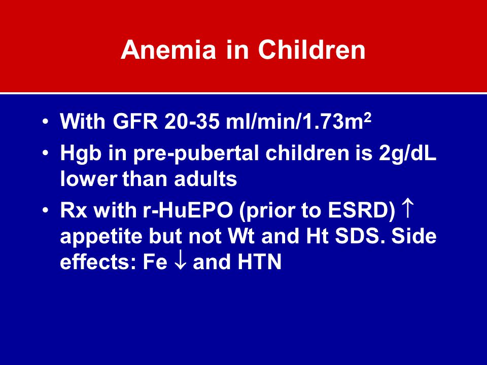 Anemia in Children With GFR 20-35 ml/min/1.73m 2 Hgb in pre-pubertal children is 2g/dL lower than adults Rx with r-HuEPO (prior to ESRD)  appetite bu