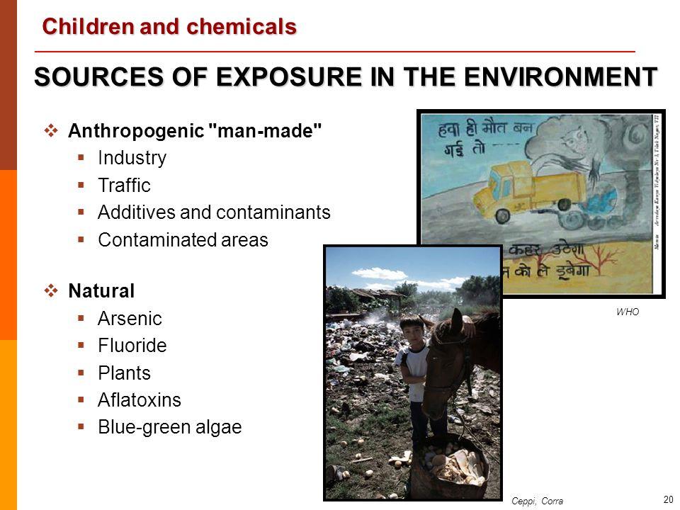 Children and chemicals 20   Anthropogenic