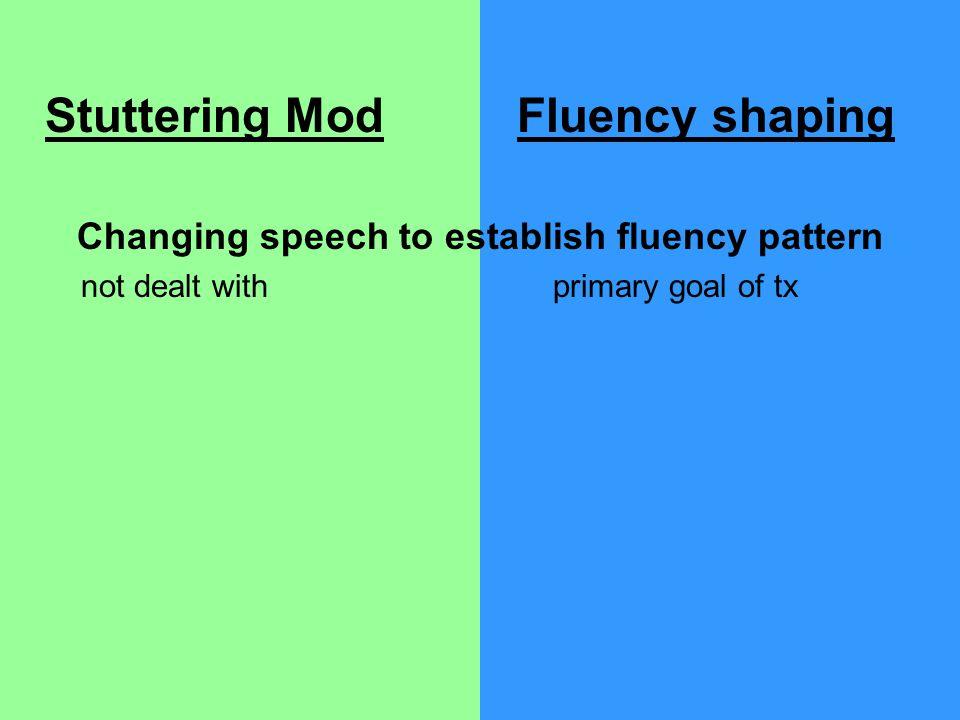 Stuttering Mod Fluency shaping Changing speech to establish fluency pattern not dealt with primary goal of tx