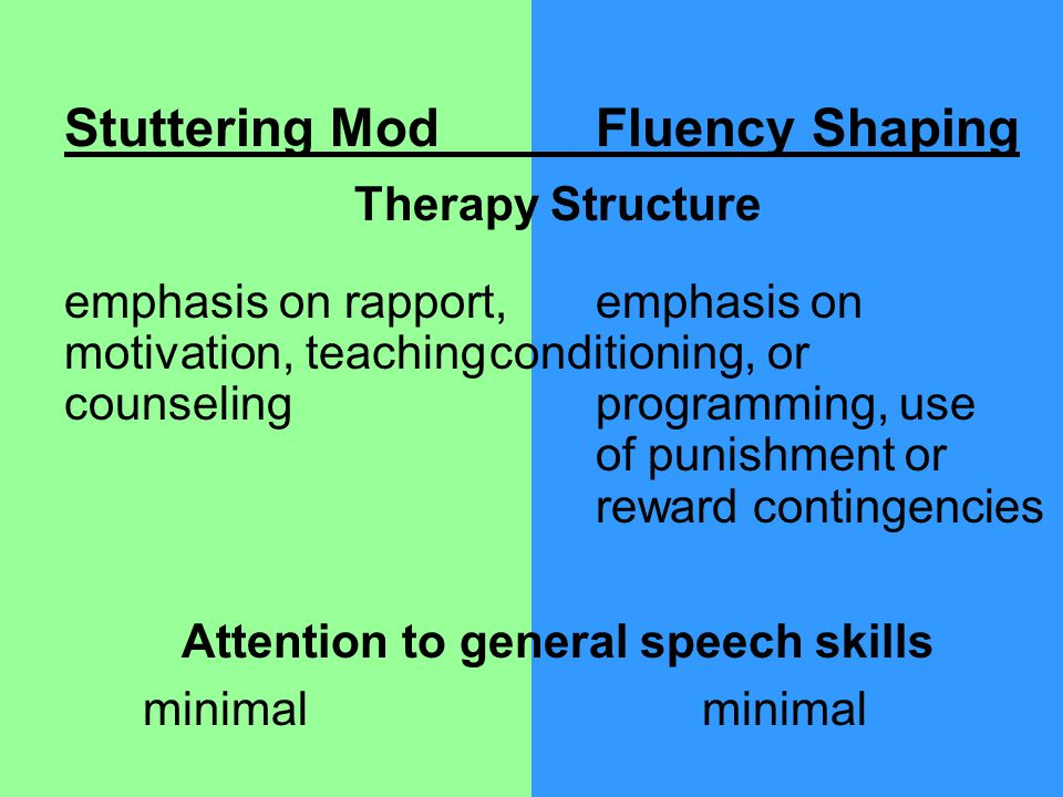 Stuttering ModFluency Shaping Therapy Structure emphasis on rapport,emphasis on motivation, teachingconditioning, or counselingprogramming, use of pun