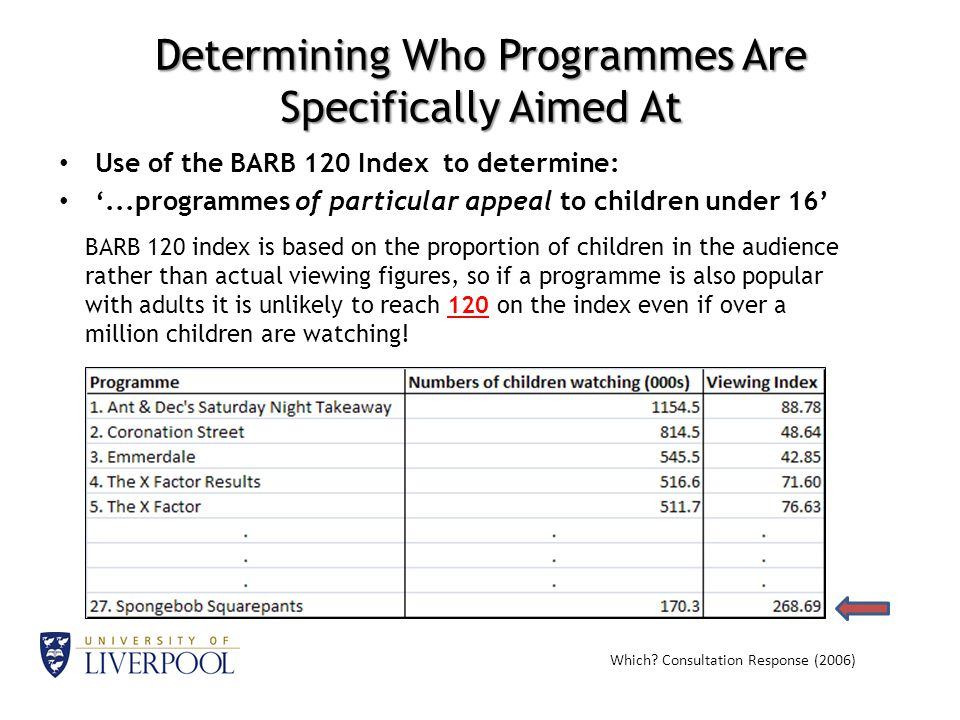 Determining Who Programmes Are Specifically Aimed At Use of the BARB 120 Index to determine: '...programmes of particular appeal to children under 16' Which.