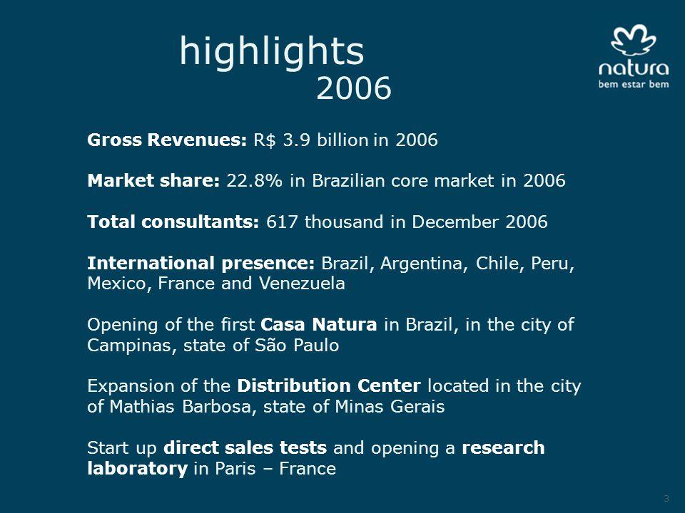 CF&T market 4