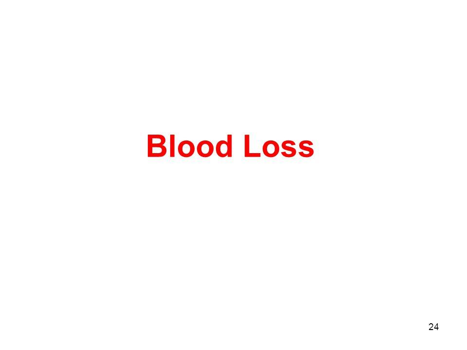 24 Blood Loss