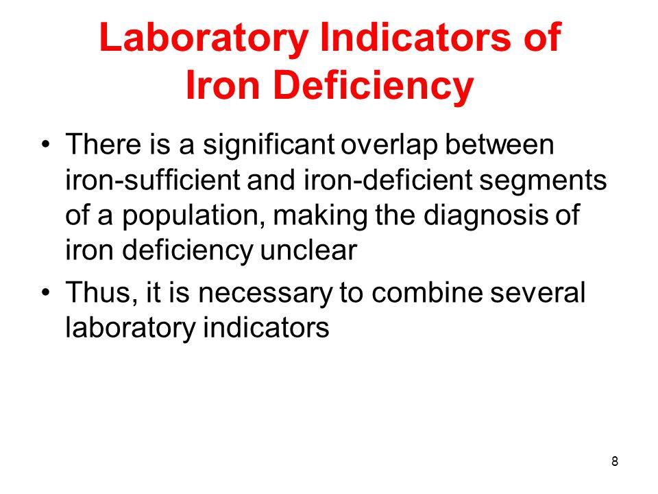 19 Decreased Iron Absorption