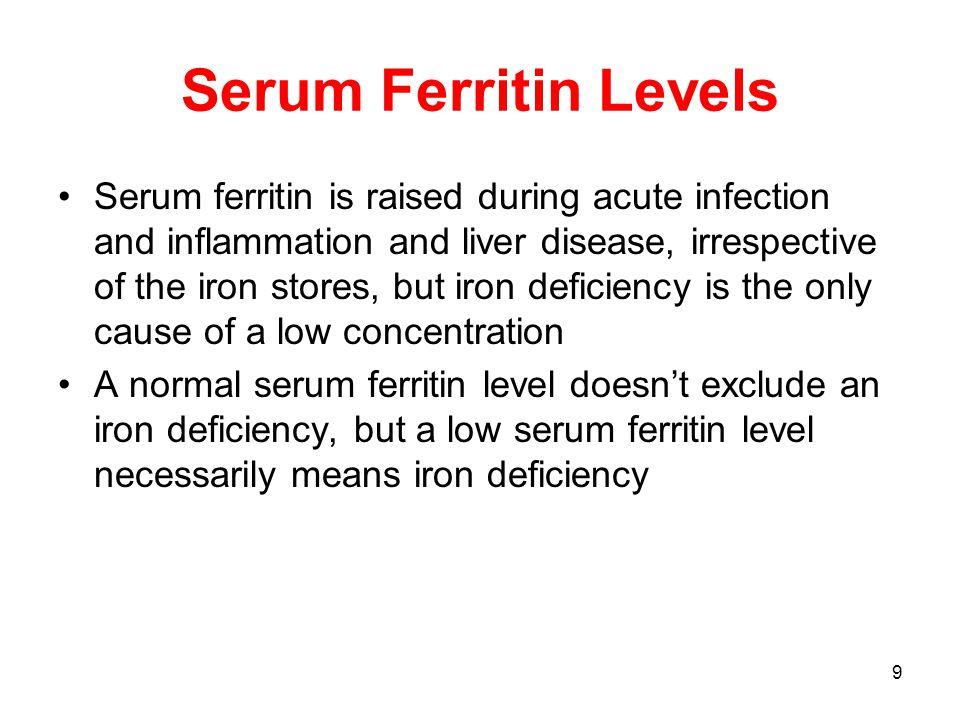 20 Main Causes of Decreased Iron Absorption Celiac disease Autoimmune atrophic gastritis H.