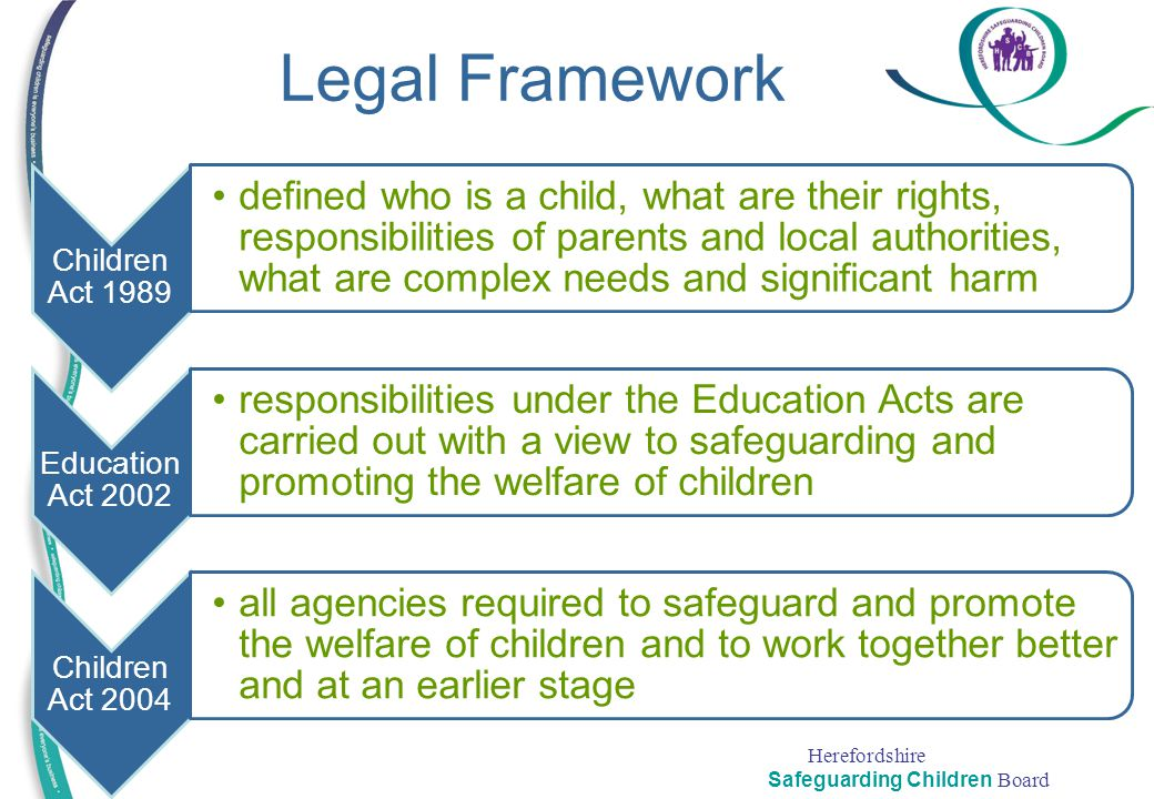 Herefordshire Safeguarding Children Board Legal Framework Children Act 1989 defined who is a child, what are their rights, responsibilities of parents