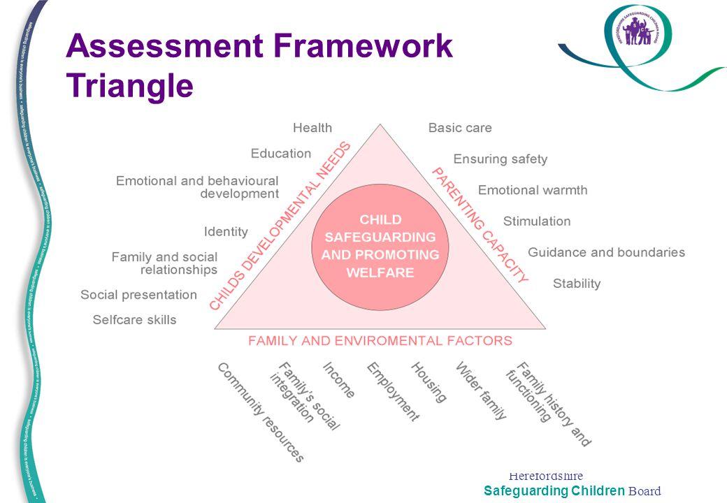 Herefordshire Safeguarding Children Board Assessment Framework Triangle