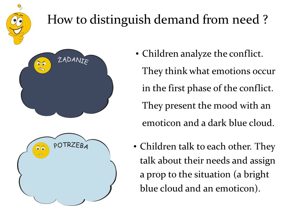 Children analyze the conflict. They think what emotions occur in the first phase of the conflict.