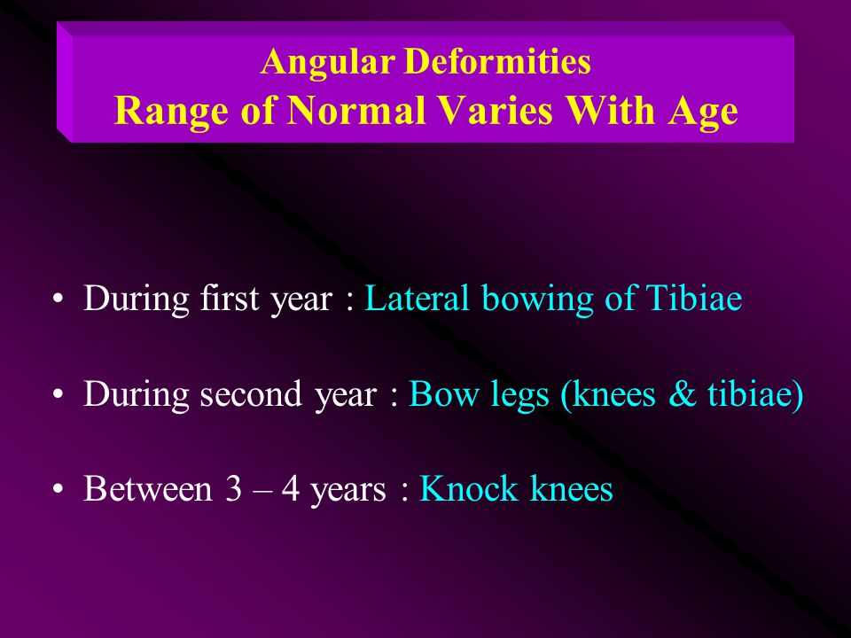 Angular Deformities Range of Normal Varies With Age During first year : Lateral bowing of Tibiae During second year : Bow legs (knees & tibiae) Betwee