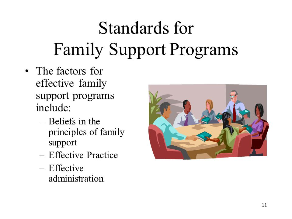 11 Standards for Family Support Programs The factors for effective family support programs include: –Beliefs in the principles of family support –Effe