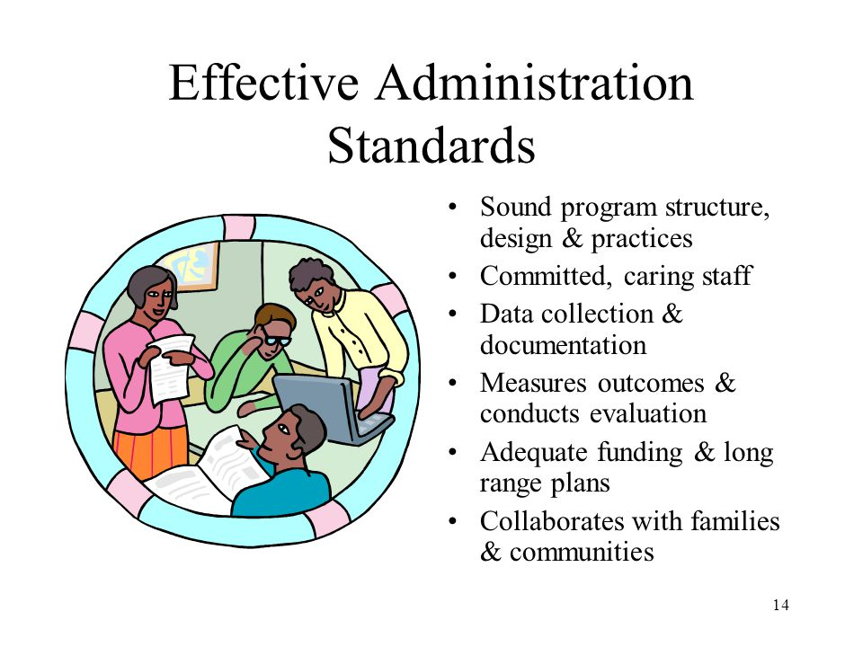 14 Effective Administration Standards Sound program structure, design & practices Committed, caring staff Data collection & documentation Measures out