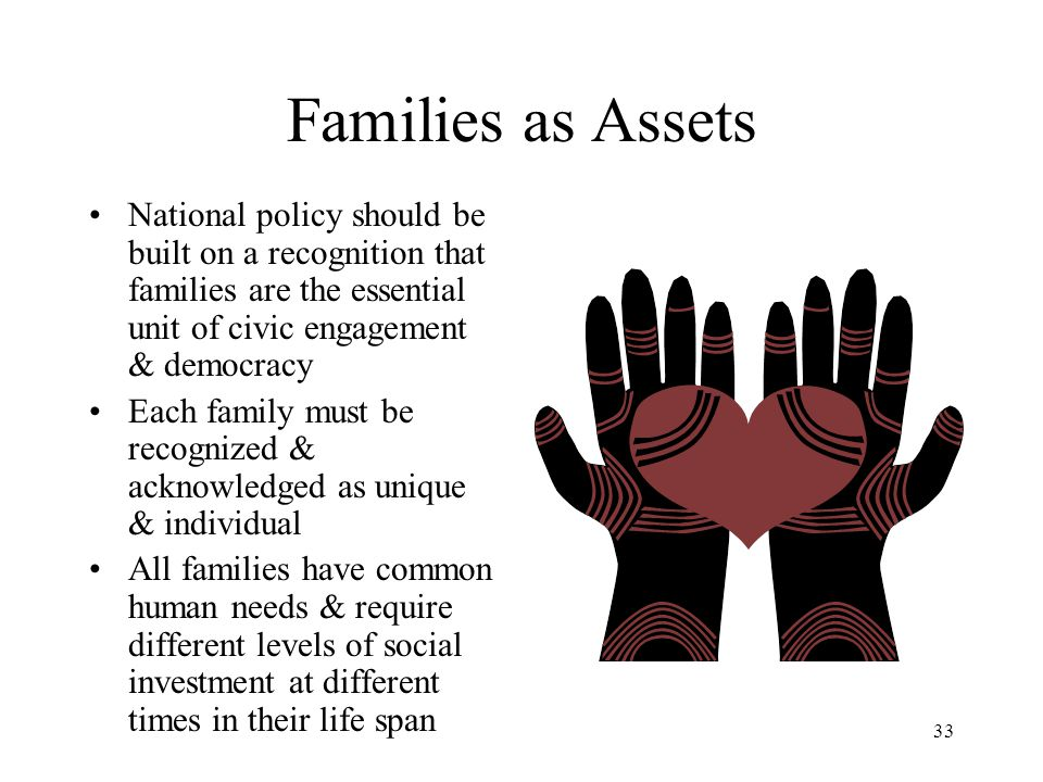 33 Families as Assets National policy should be built on a recognition that families are the essential unit of civic engagement & democracy Each famil