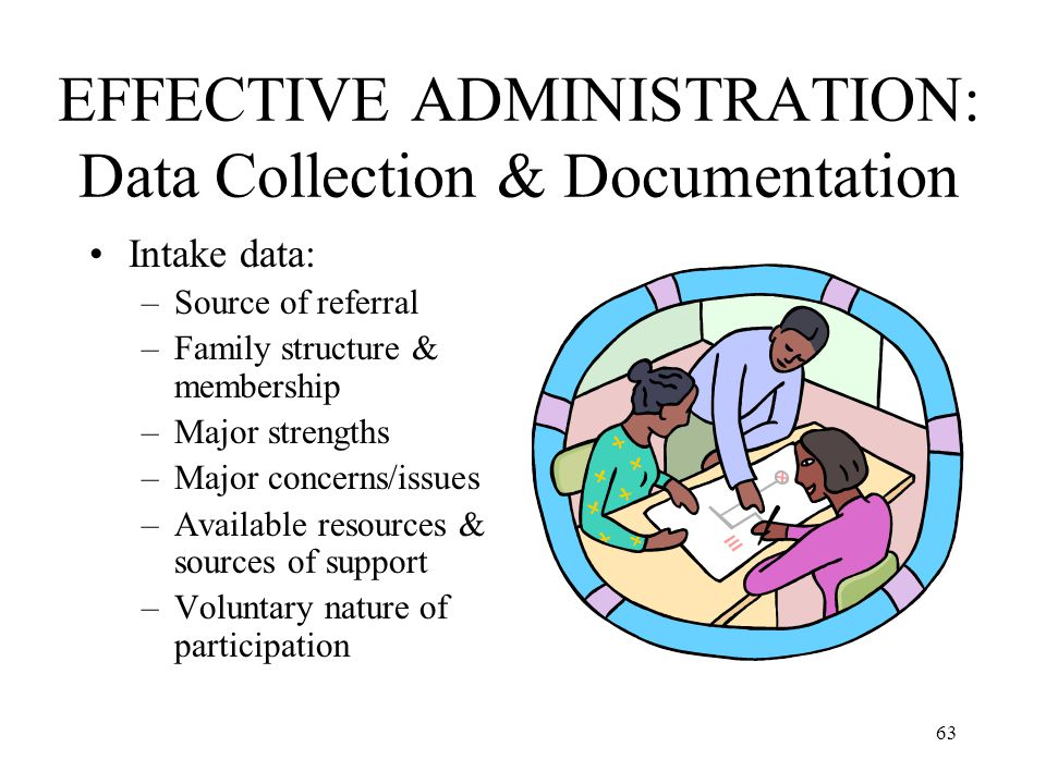63 EFFECTIVE ADMINISTRATION: Data Collection & Documentation Intake data: –Source of referral –Family structure & membership –Major strengths –Major c
