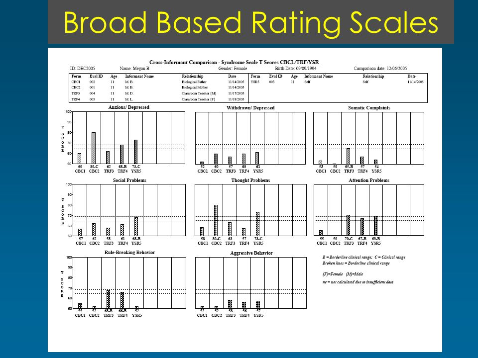 Broad Based Rating Scales