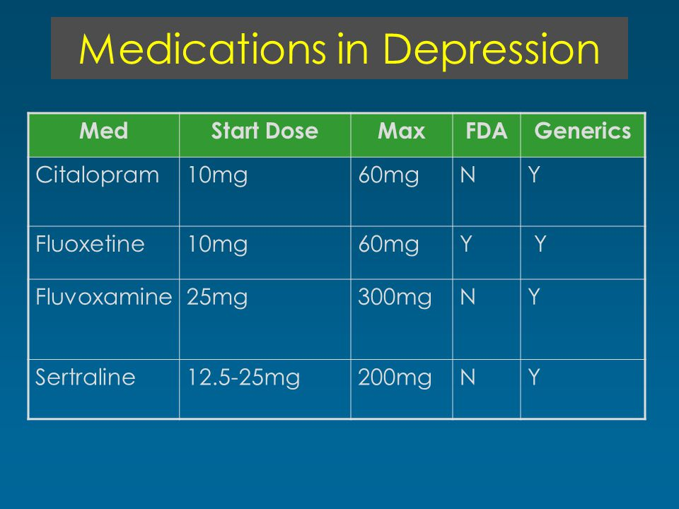 Medications in Depression MedStart DoseMaxFDAGenerics Citalopram10mg60mgNY Fluoxetine10mg60mgY Y Fluvoxamine25mg300mgNY Sertraline12.5-25mg200mgNY