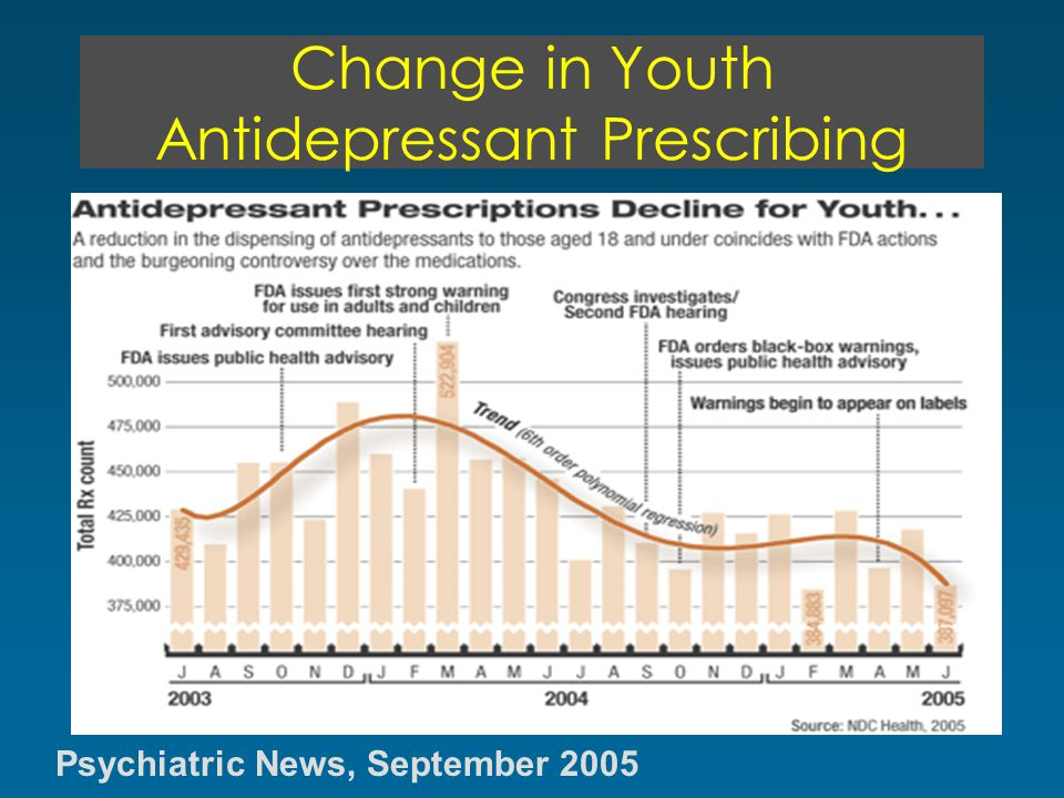 Change in Youth Antidepressant Prescribing Psychiatric News, September 2005