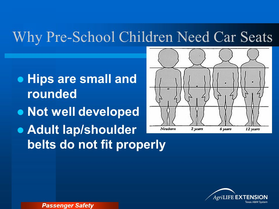Passenger Safety Effectiveness of Child Restraints 71% effective in reducing infant deaths 54% effective in reducing toddler deaths 69% effective in reducing hospitalization need Children are 37% less likely to be fatally injured riding in the rear seat