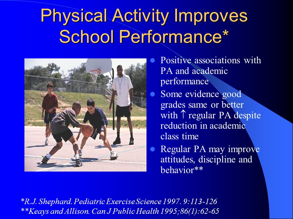 Physical Activity Improves School Performance* Positive associations with PA and academic performance Some evidence good grades same or better with  regular PA despite reduction in academic class time Regular PA may improve attitudes, discipline and behavior** *R.J.