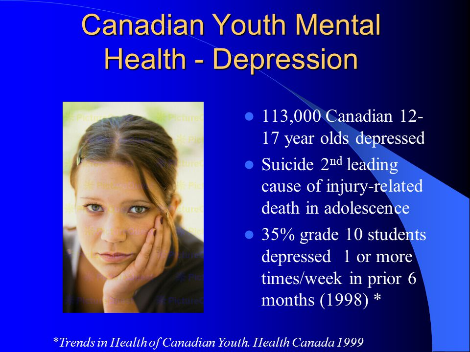 Canadian Youth Mental Health - Depression 113,000 Canadian 12- 17 year olds depressed Suicide 2 nd leading cause of injury-related death in adolescence 35% grade 10 students depressed 1 or more times/week in prior 6 months (1998) * *Trends in Health of Canadian Youth.