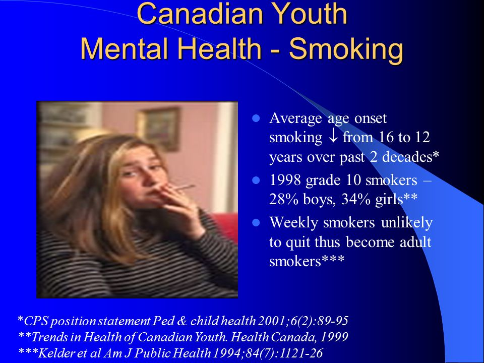 Canadian Youth Mental Health - Smoking Average age onset smoking  from 16 to 12 years over past 2 decades* 1998 grade 10 smokers – 28% boys, 34% girls** Weekly smokers unlikely to quit thus become adult smokers*** *CPS position statement Ped & child health 2001;6(2):89-95 **Trends in Health of Canadian Youth.