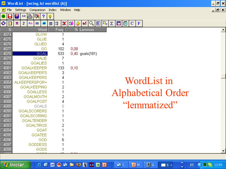 WordList in Alphabetical Order lemmatized