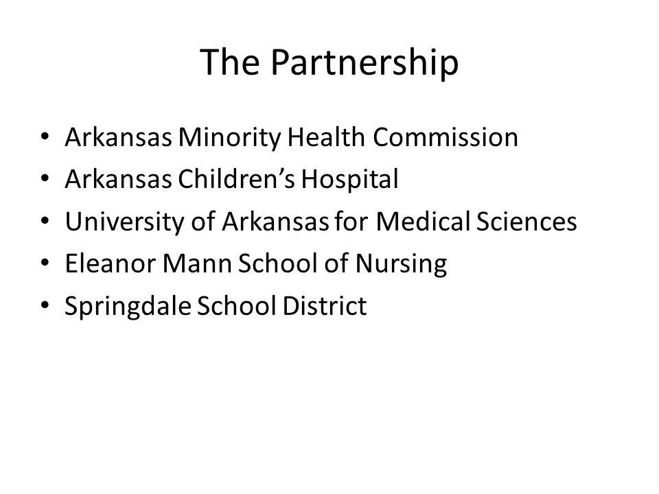 The Partnership Arkansas Minority Health Commission Arkansas Children's Hospital University of Arkansas for Medical Sciences Eleanor Mann School of Nursing Springdale School District