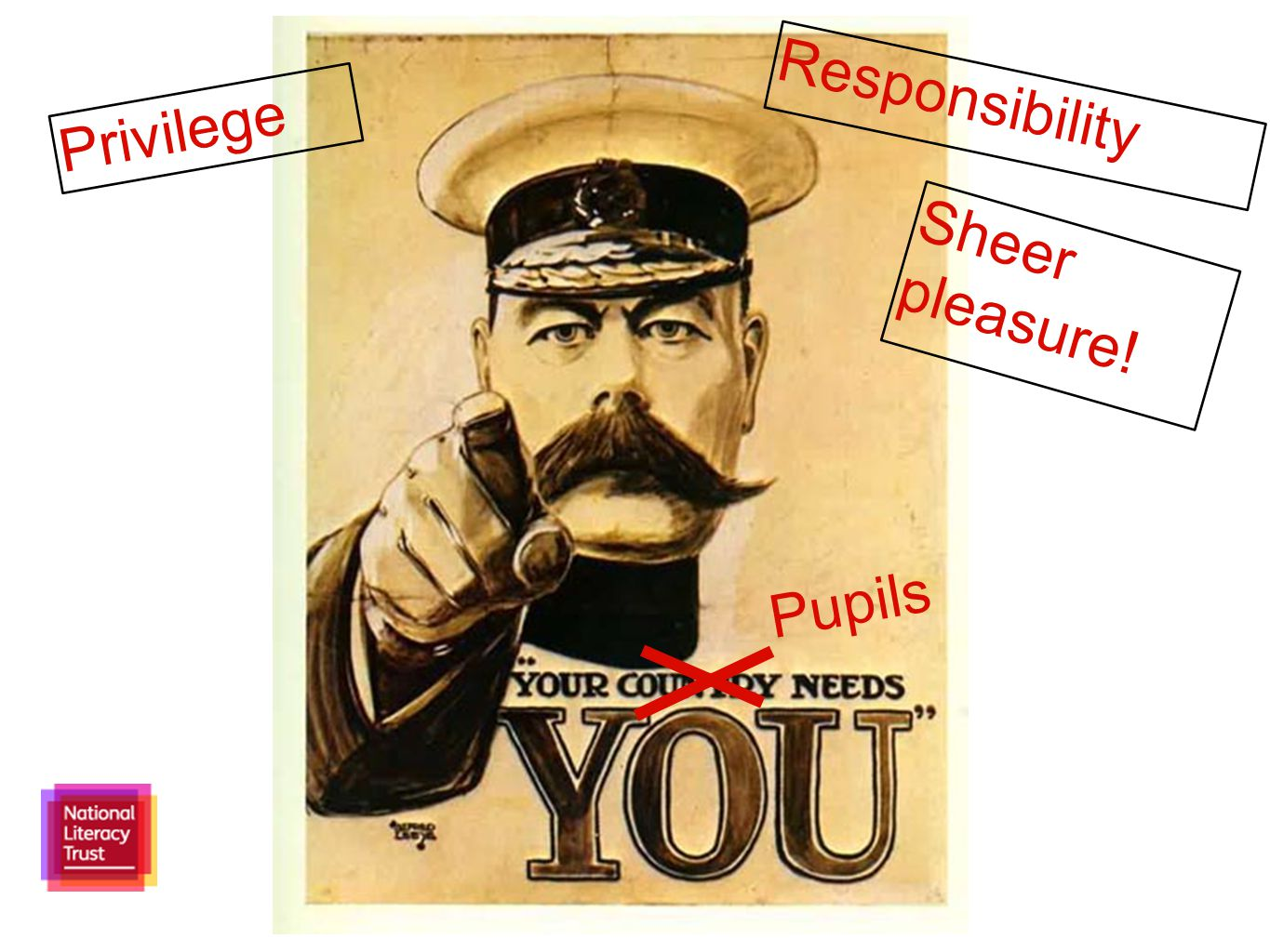 Sheer pleasure! Pupils Responsibility Privilege