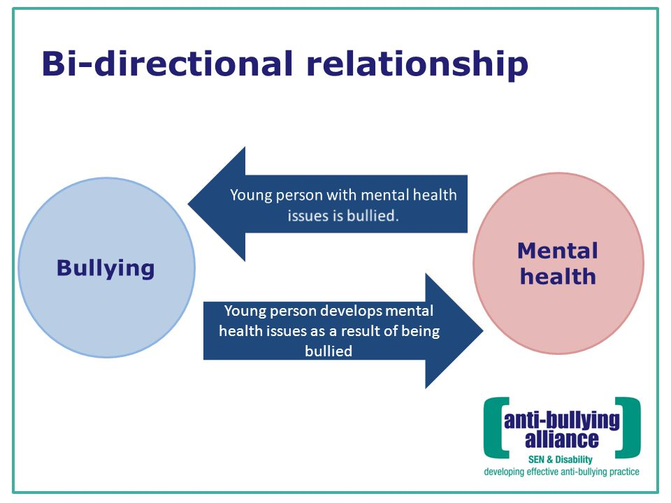 Bi-directional relationship Bullying Mental health Young person develops mental health issues as a result of being bullied